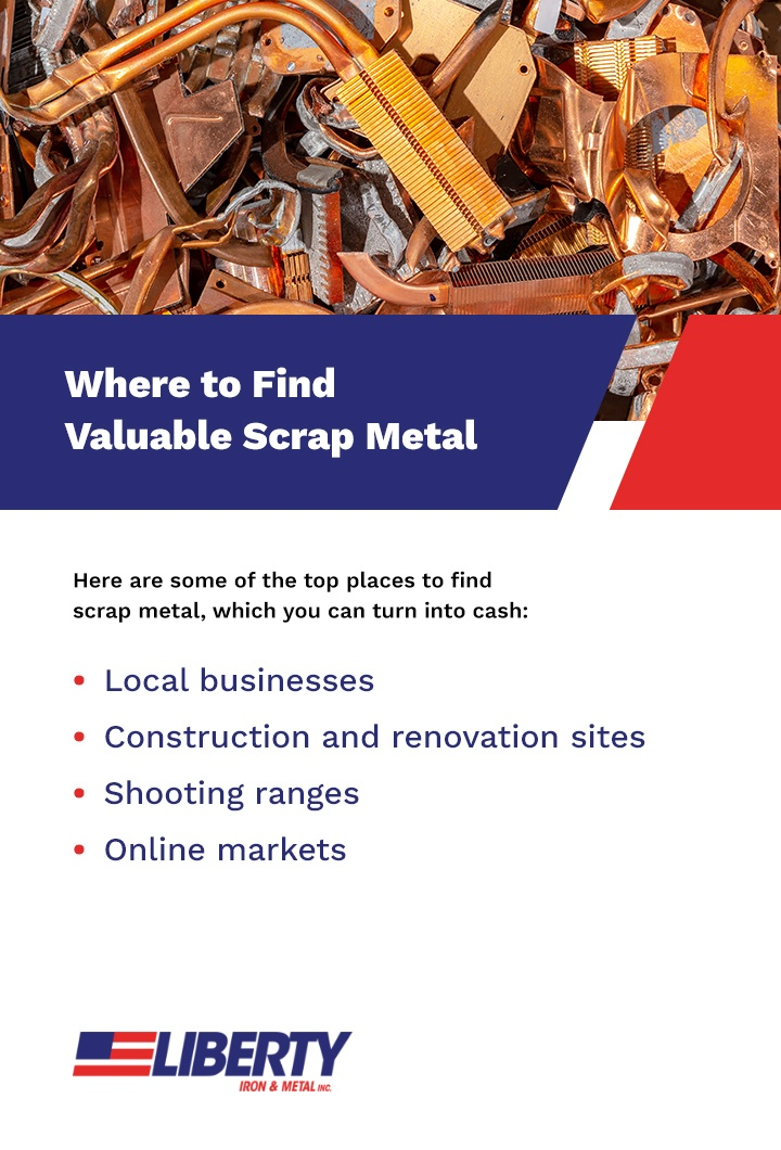 """A pile of copper scrap metal with text that says """"Where to find valuable scrap metal"""""""